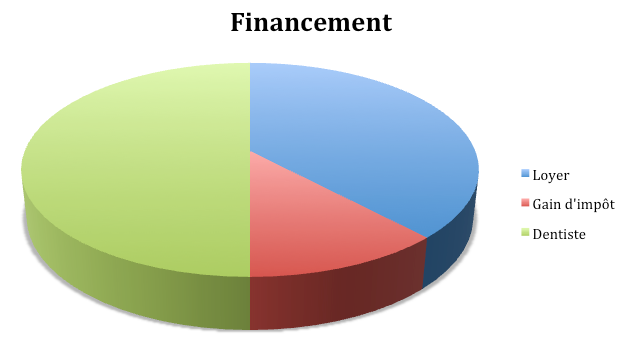 financement-loi-pinel