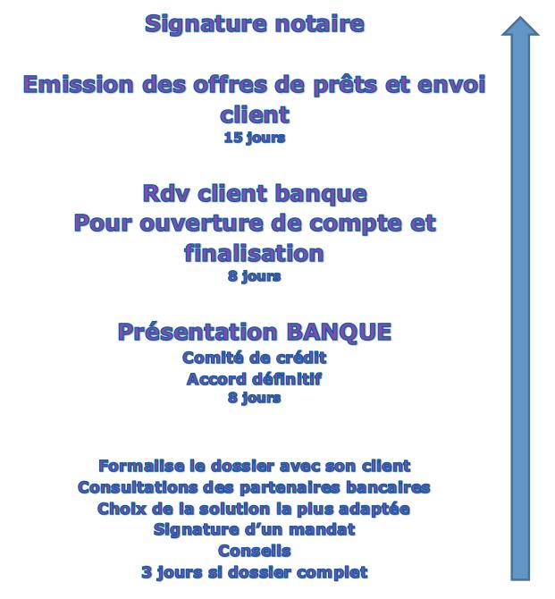 resume-dossier